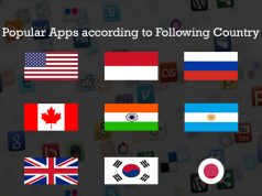 Popular Apps according to country