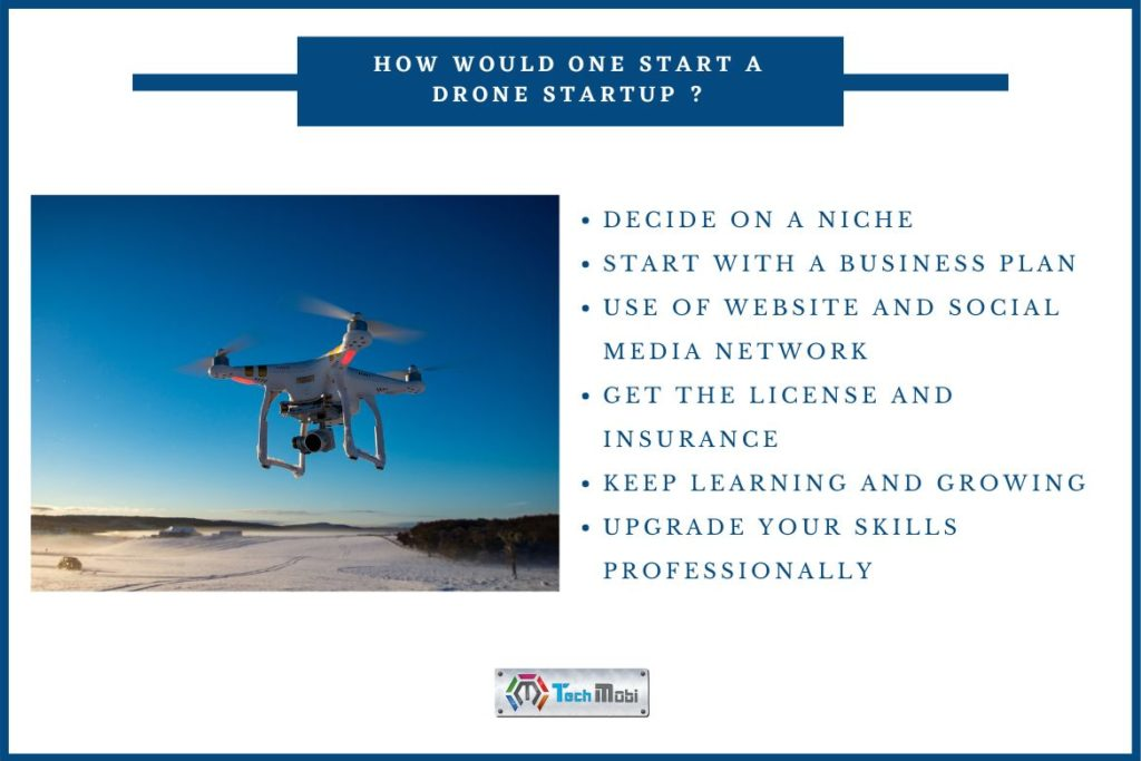 The drones can be used for various services and purposes as given below