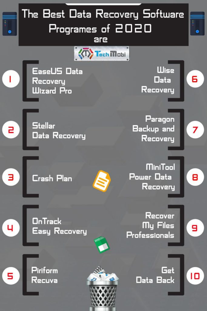 how to recover data from hard drives