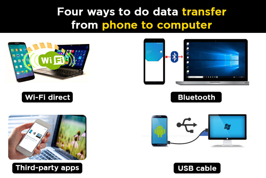 4 ways to transfer data from phone to computer