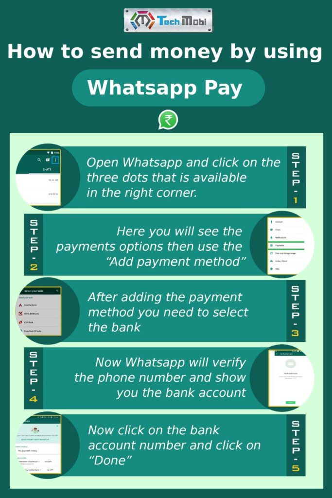 Send Money By Using WhatsApp Pay- TechMobi